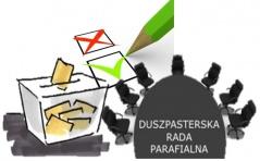 Wybory do nowej Parafialnej Rady Duszpasterskiej